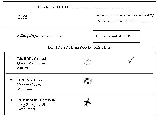 Incorrect Ballot: Cross (X) not placed on ballot